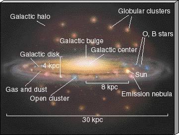 superonda galattica