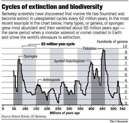 rohde_extinction