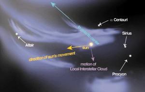 La Fluff in una rappresentazione della NASA