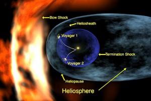 Percorso Voyager