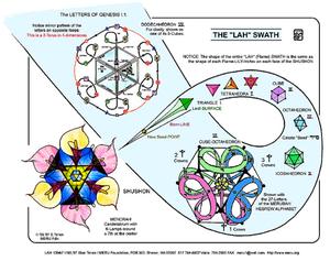 Thrivemovement il codice antiche culture for Lettere ebraiche