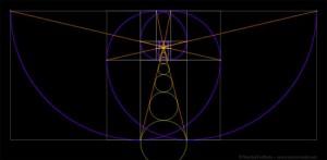 Illustrazione 18: la geometria fondamentale della doppia spirale phi