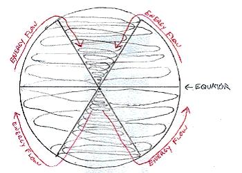 L'ipersfera: disegno di Jay Weidner