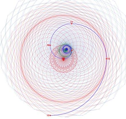 Figura 7: 3 doppie spirali con una comune spirale fonte