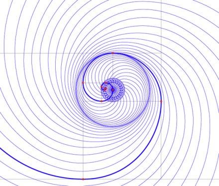 Figura 4: vortice phi centrato nel Nodo 4