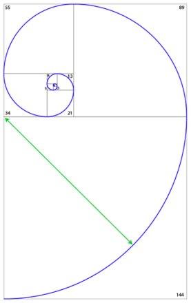 spirale phi e raggio dell'arco