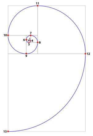 Figura 3: spirale con 13 nodi
