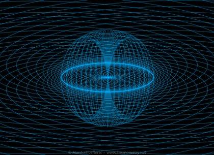 phi-ds-torus-cross-section-cosmometry-net5