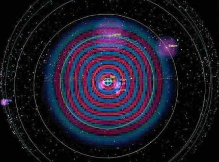 hypersolarsystem hoagland Fisica Iperdimensionale