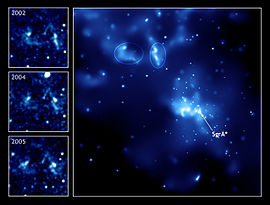 Sagittarius A *