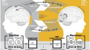 cervello telepatia
